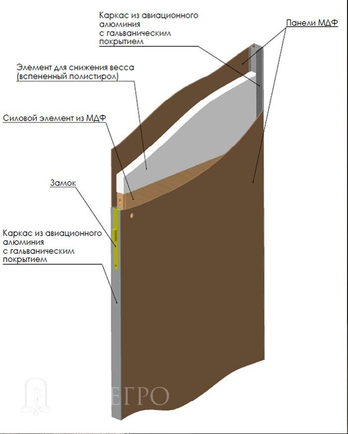 Схема зеркального полотна. В основе - алюминиевый профиль. Алюминиевый кантик 2 мм с четырех сторон защищает дверь от сколов.