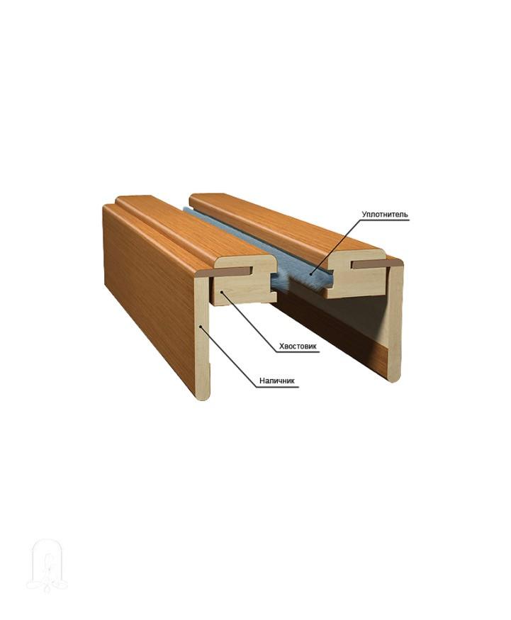 Схема стороны, куда будет уезжать раздвижная дверь